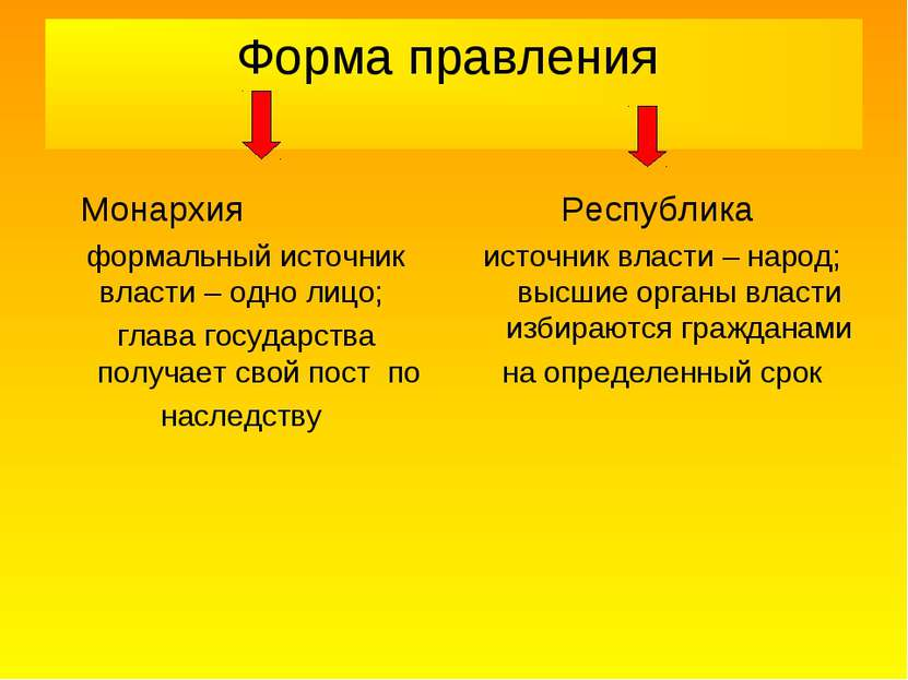 Форма правления Монархия формальный источник власти – одно лицо; глава госуда...