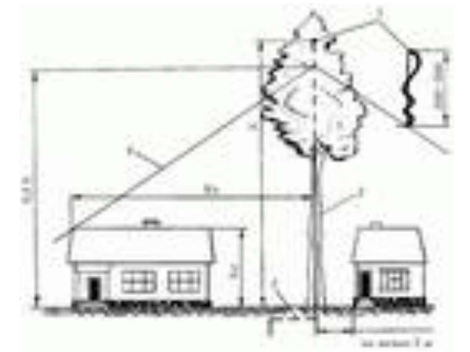 Устройство громоотвода в частном доме своими руками 67