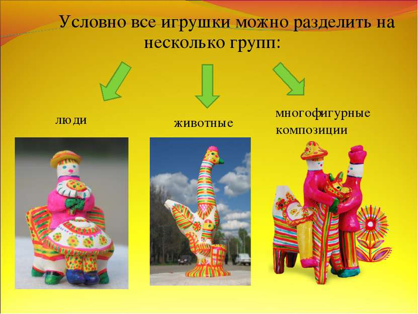 Условно все игрушки можно разделить на несколько групп: люди животные многофи...
