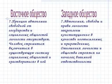 7.Принцип автономии свободной от государства и социальных общностей личности ...