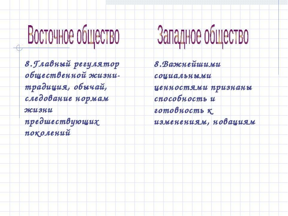 8.Главный регулятор общественной жизни- традиция, обычай, следование нормам ж...