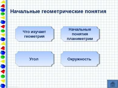 Начальные геометрические понятия Что изучает геометрия Начальные понятия план...