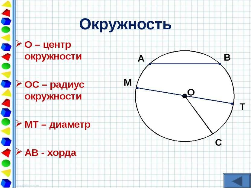 Окружность О – центр окружности ОС – радиус окружности МТ – диаметр АВ - хорд...