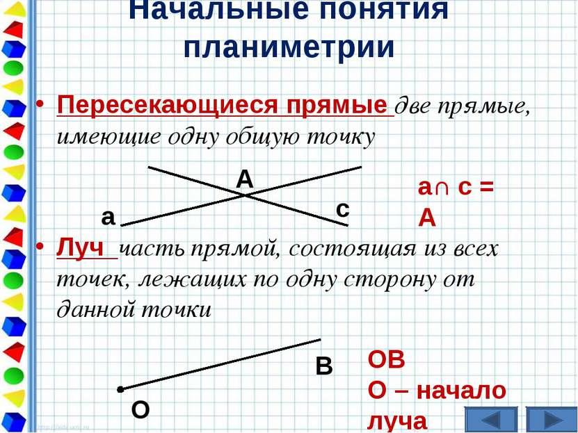 Начальные понятия планиметрии Пересекающиеся прямые две прямые, имеющие одну ...