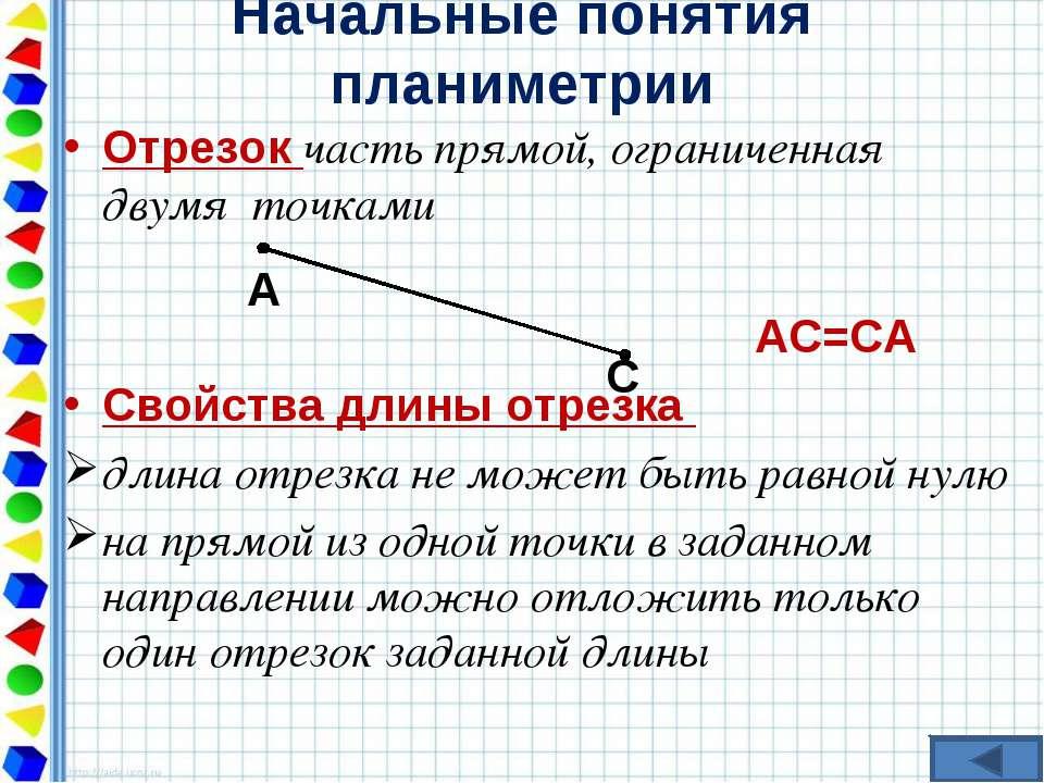 Начальные понятия планиметрии Отрезок часть прямой, ограниченная двумя точкам...
