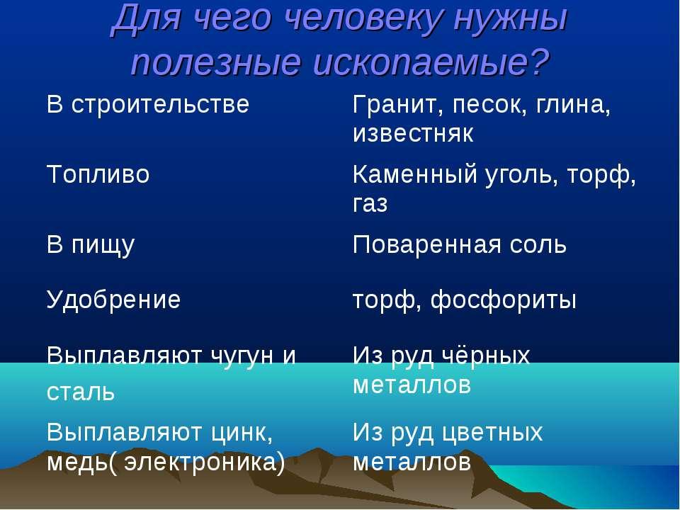 Для чего человеку нужны полезные ископаемые? В строительстве Гранит, песок, г...