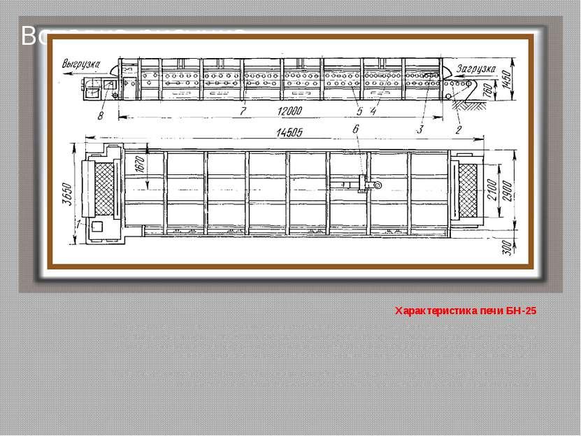 Характеристика печи БН-25 Печь тоннельного типа изготовляются из металлическо...