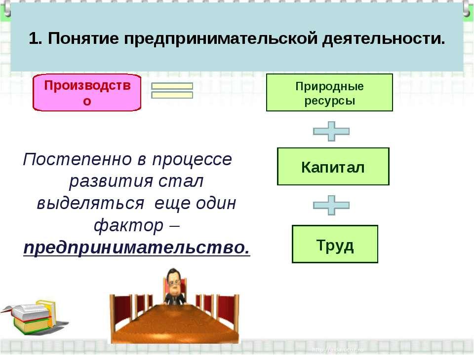 1. Понятие предпринимательской деятельности. Постепенно в процессе развития с...