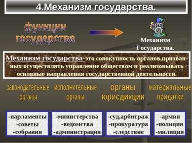 4.Механизм государства. Механизм государства-это совокупность органов,призван...