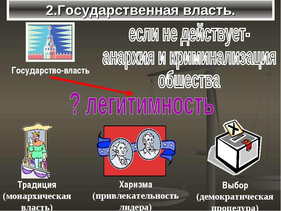 2.Государственная власть.