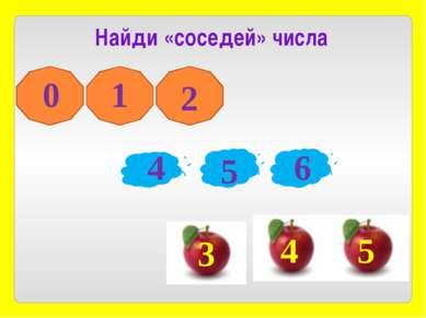 Найди «соседей» числа 1 0 2 5 6 4 4 5 3