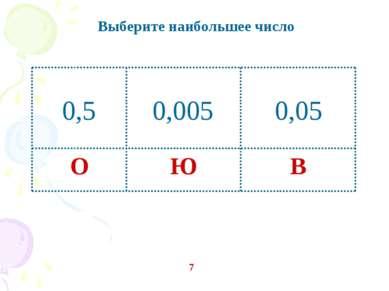 В Ю О Выберите наибольшее число 7 0,5 0,005 0,05