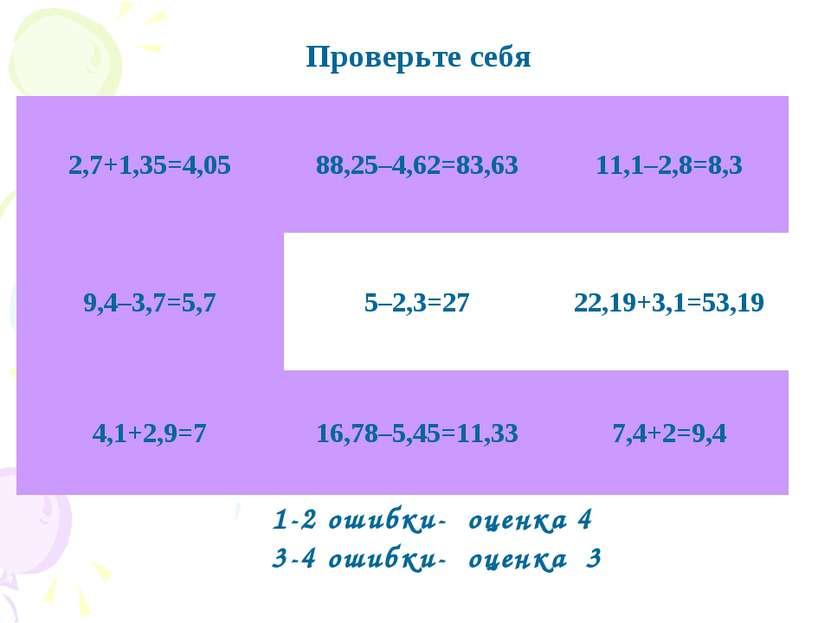 Проверьте себя 1-2 ошибки- оценка 4 3-4 ошибки- оценка 3 2,7+1,35=4,05 88,25–...