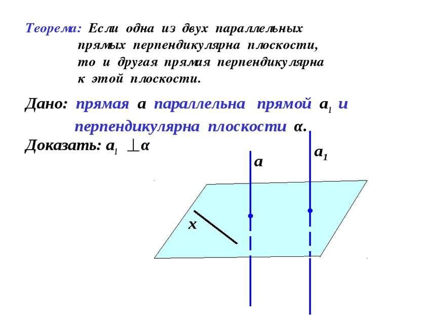 Теорема: Если одна из двух параллельных прямых перпендикулярна плоскости, то ...