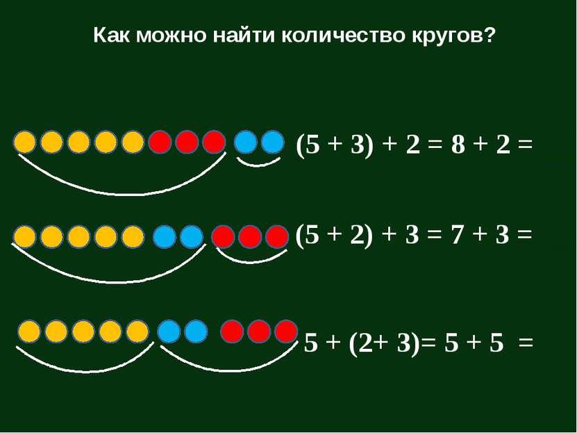 (5 + 3) + 2 = 8 + 2 = 10 5 + (2+ 3)= 5 + 5 = 10 Как можно найти количество кр...