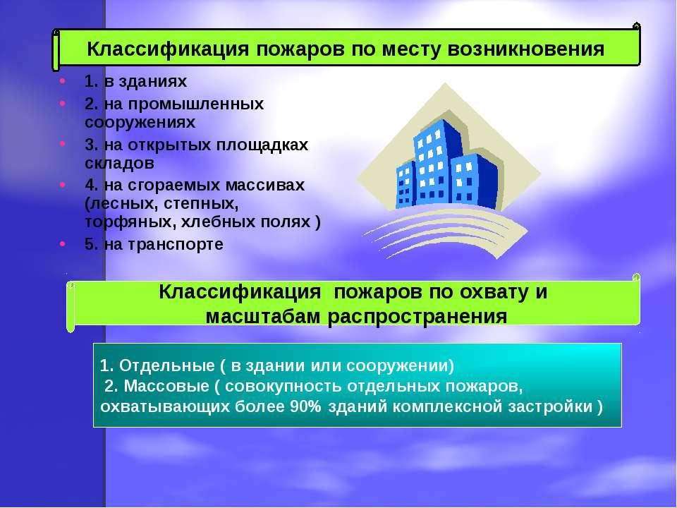 1. в зданиях 2. на промышленных сооружениях 3. на открытых площадках складов ...