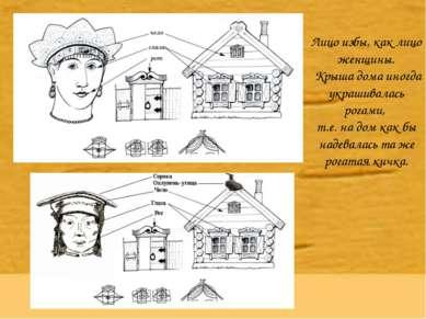 Лицо избы, как лицо женщины. Крыша дома иногда украшивалась рогами, т.е. на д...