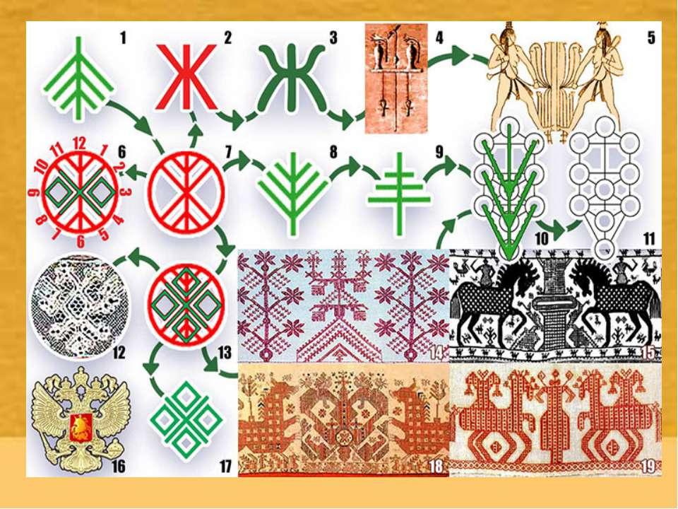 Солярный орнамент в вышивке 74