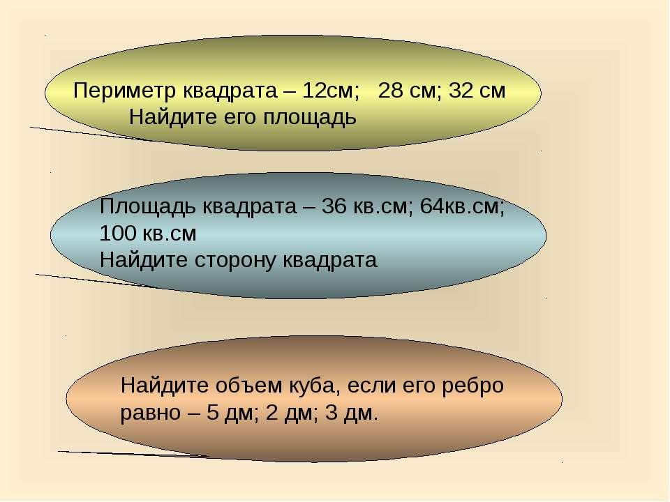 Периметр квадрата – 12см; 28 см; 32 см Найдите его площадь Площадь квадрата –...