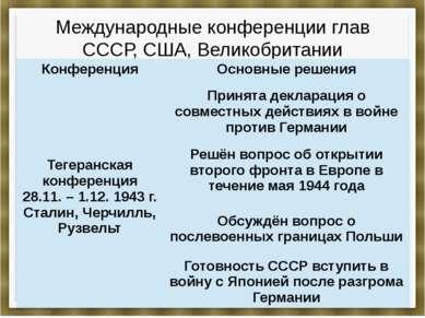 Международные конференции глав СССР, США, Великобритании Конференция Основные...