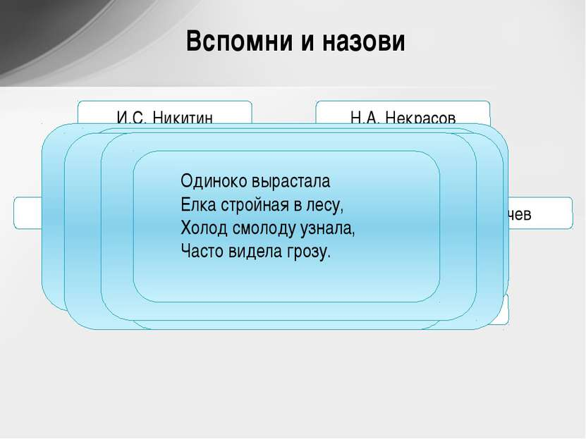 Русские поэты Вспомни и назови И.С. Никитин А.Н. Майков А.А. Фет А.С. Пушкин ...