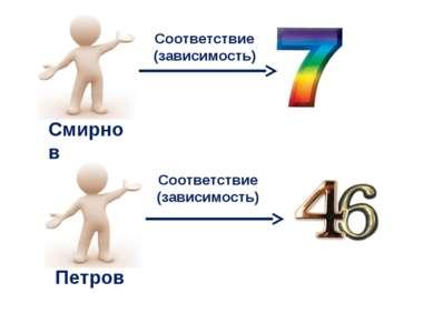 Петров Смирнов Соответствие (зависимость) Соответствие (зависимость)