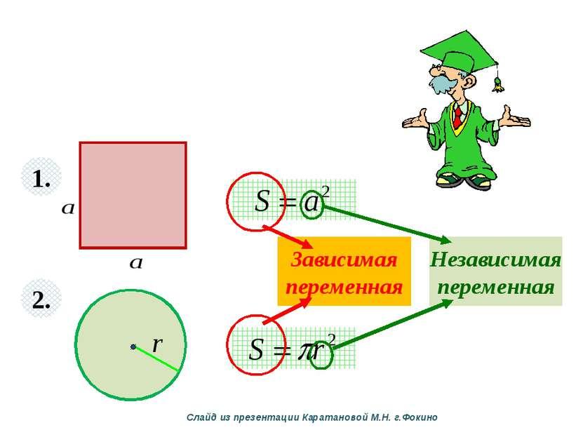 1. 2. Зависимая переменная Независимая переменная Слайд из презентации Карата...