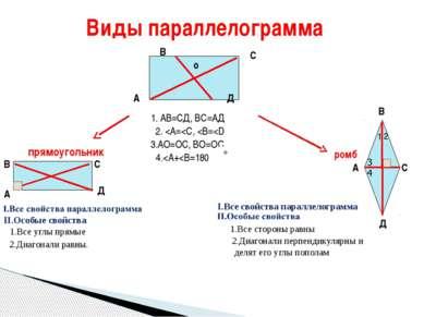 Виды параллелограмма А В С Д 1. АВ=СД, ВС=АД 2.