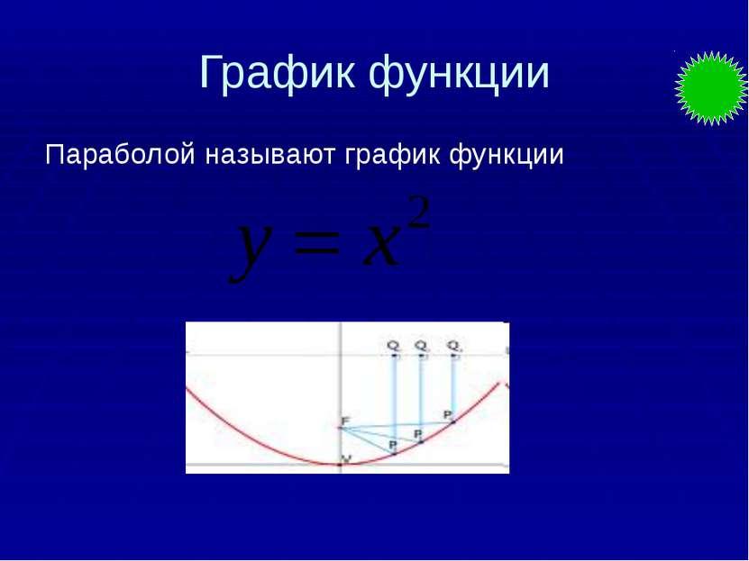 График функции Параболой называют график функции