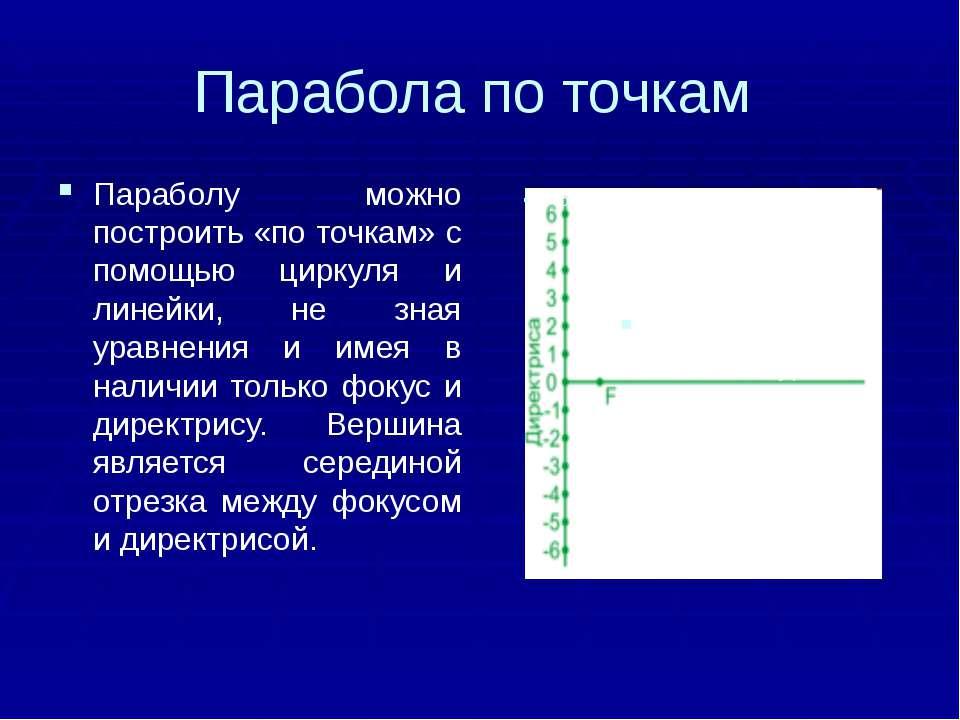 Парабола по точкам Параболу можно построить «по точкам» с помощью циркуля и л...