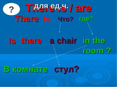 There is / are There Что? где? there a chair in the room ? В комнате стул? дл...