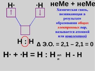 H· + ·Н = Н : Н Δ Э.О. = 2,1 – 2,1 = 0 неМе + неМе H· ·H Н : Н или Н - Н Хими...