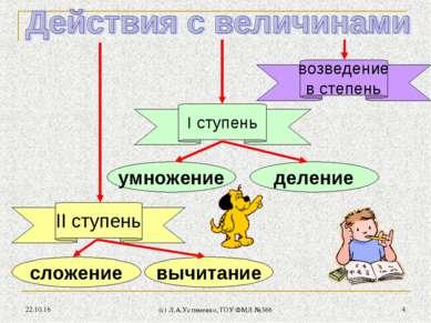 * (c) Л.А.Устименко, ГОУ ФМЛ №366 * сложение II ступень I ступень возведение ...