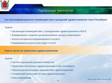 Портальные технологии Система информационного взаимодействия учреждений здрав...