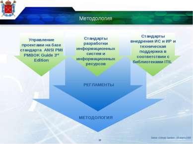 Sokos «Olimpic Garden», 26 марта 2009 Методология Управление проектами на баз...