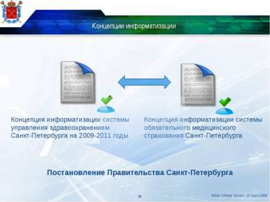 Концепции информатизации Sokos «Olimpic Garden», 26 марта 2009 Концепция инфо...