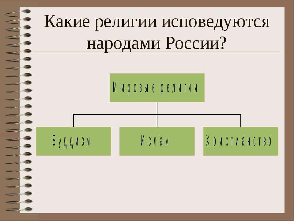 Какие религии исповедуются народами России?
