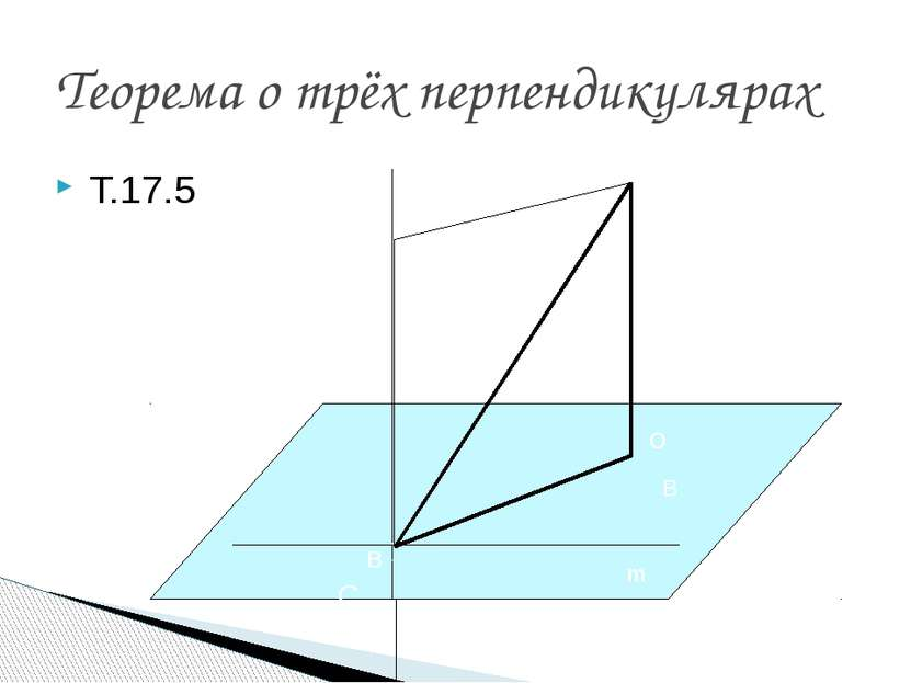 Теорема о трёх перпендикулярах Т.17.5 С В А А` m О В а
