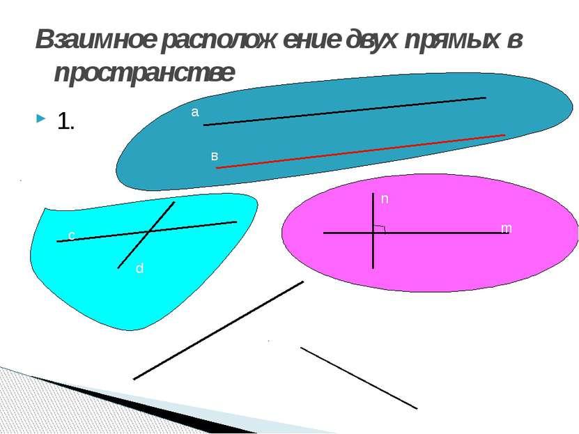 Взаимное расположение двух прямых в пространстве 1. а в с d m n k m