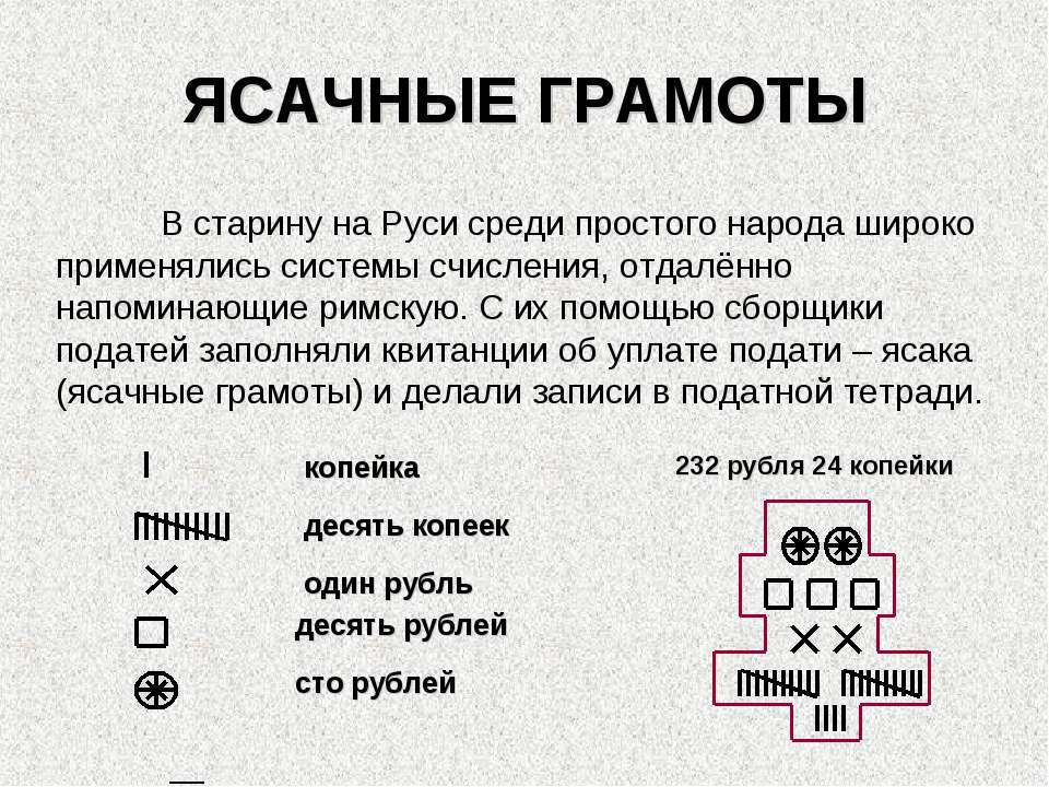 ЯСАЧНЫЕ ГРАМОТЫ В старину на Руси среди простого народа широко применялись си...