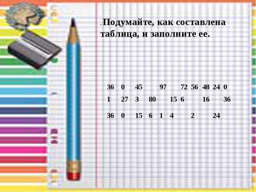 . Подумайте, как составлена таблица, и заполните ее. 36 0 45 97 72 56 48 24 0...