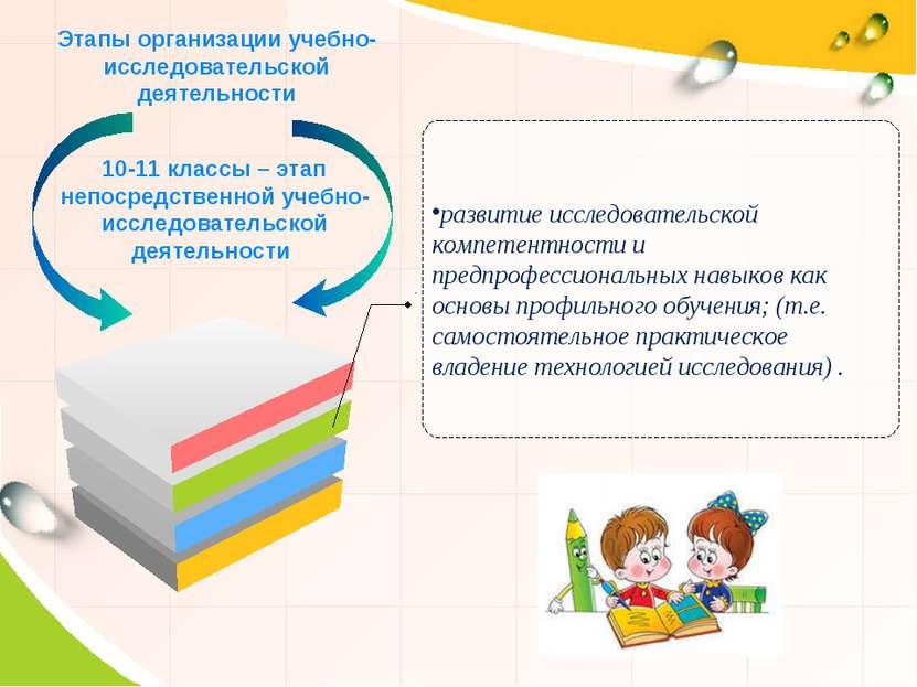 Этапы организации учебно-исследовательской деятельности 10-11 классы – этап н...