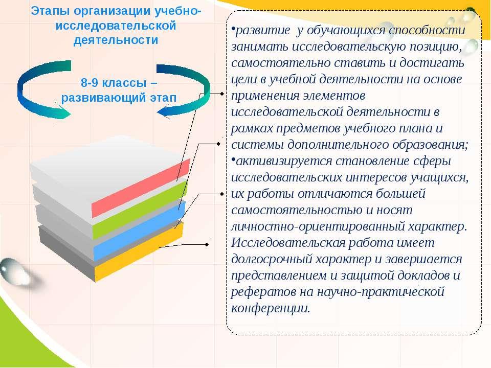 Этапы организации учебно-исследовательской деятельности 8-9 классы – развиваю...