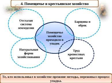 4. Помещичье и крестьянское хозяйство Те, кто использовал в хозяйстве прежние...