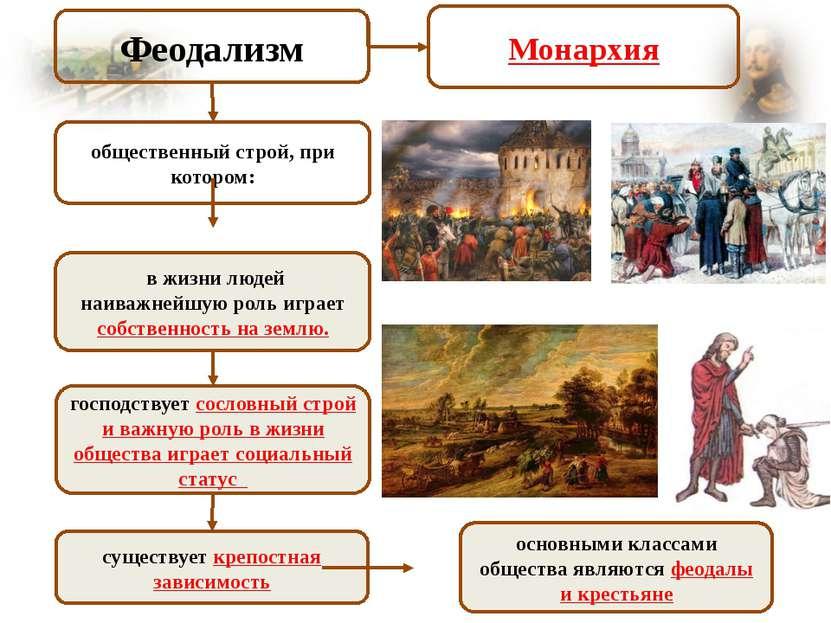 Феодализм общественный строй, при котором: в жизни людей наиважнейшую роль иг...