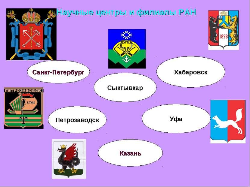 Научные центры и филиалы РАН Санкт-Петербург Петрозаводск Казань Уфа Хабаровс...