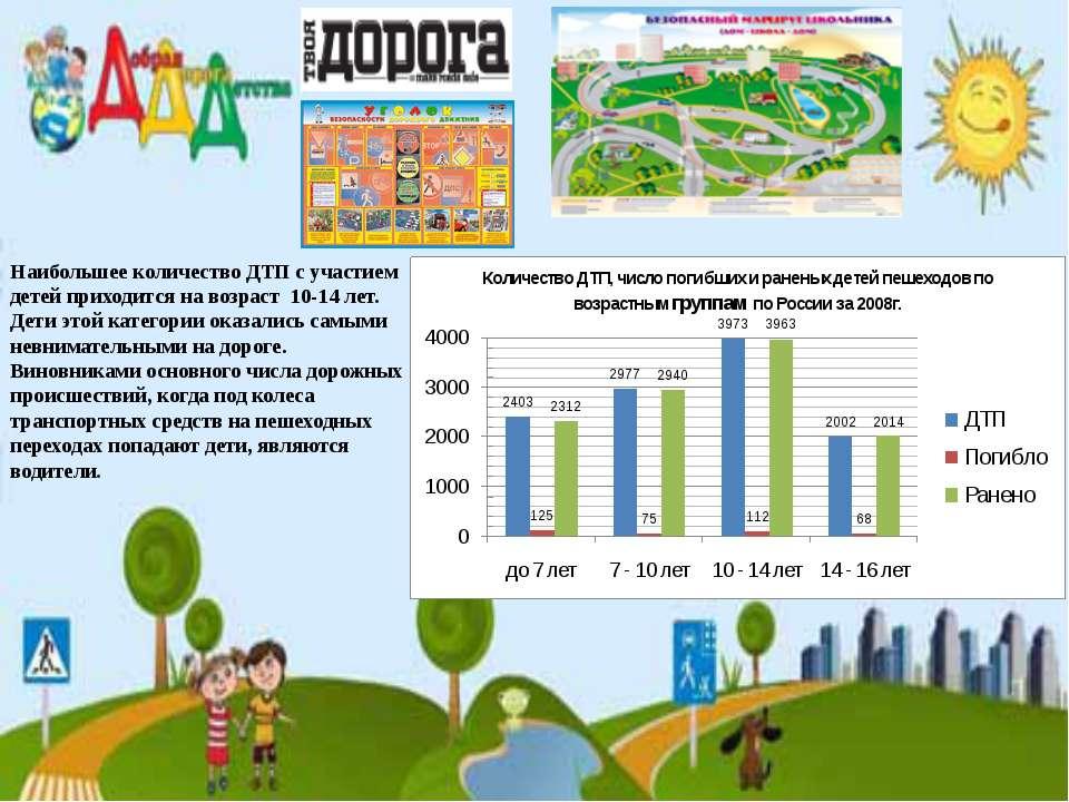 Наибольшее количество ДТП с участием детей приходится на возраст 10-14 лет. Д...