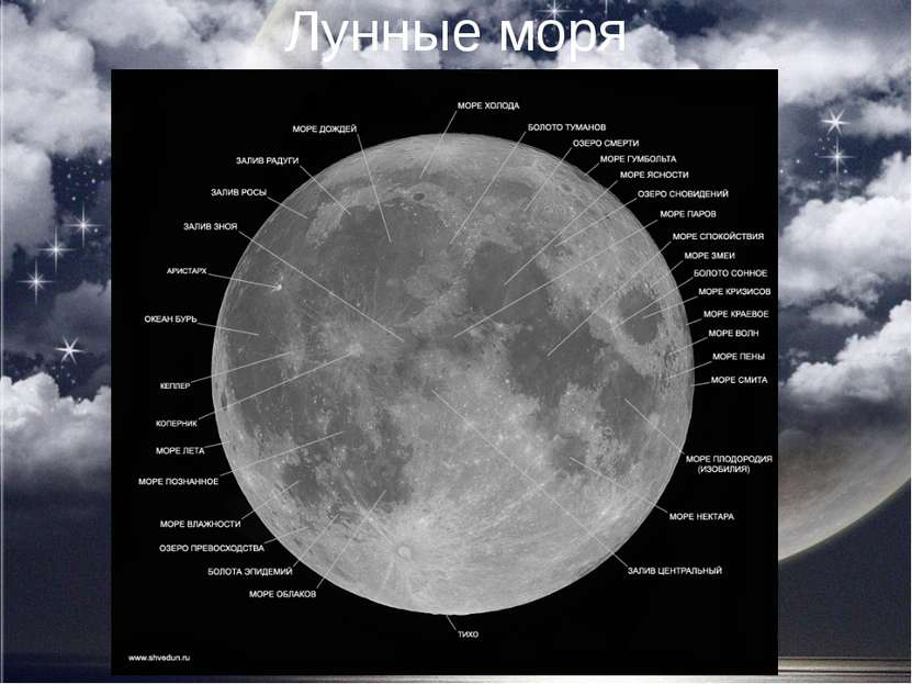 Лунные моря