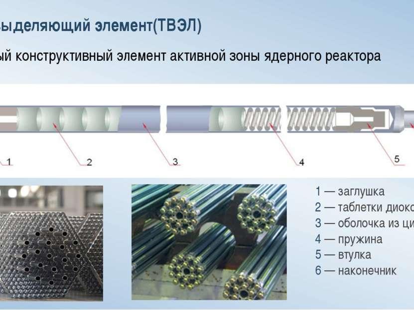 Тепловыделяющий элемент(ТВЭЛ) главный конструктивный элемент активной зоны яд...
