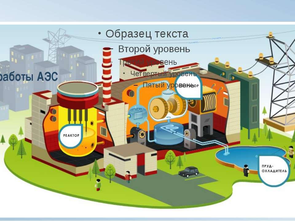 Схема работы АЭС
